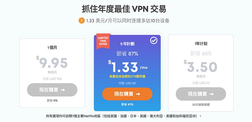 Ivacy VPN 優惠